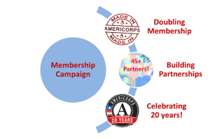 Let's Double the AmeriCorps Alums Network