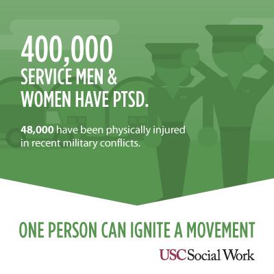 PTSD (1)